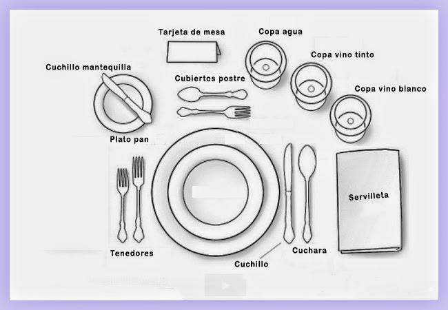 La buena mesa ii la merienda a las 5 for Orden de los cubiertos en la mesa